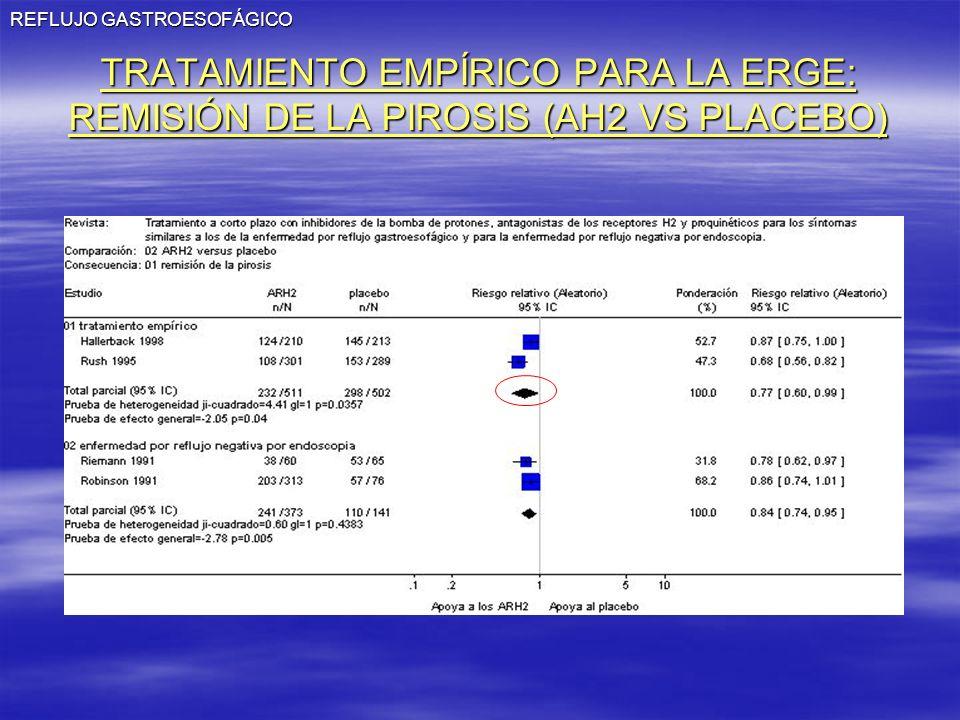 REFLUJO GASTROESOFÁGICO TRATAMIENTO EMPÍRICO PARA LA ERGE: REMISIÓN DE LA PIROSIS (AH2 VS PLACEBO)