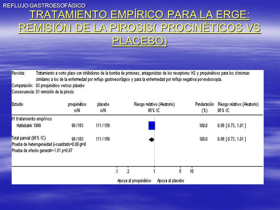 REFLUJO GASTROESOFÁGICO TRATAMIENTO EMPÍRICO PARA LA ERGE: REMISIÓN DE LA PIROSIS( PROCINÉTICOS VS PLACEBO)