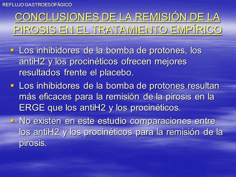 REFLUJO GASTROESOFÁGICO CONCLUSIONES DE LA REMISIÓN DE LA PIROSIS EN EL TRATAMIENTO EMPÍRICO Los inhibidores de la bomba de protones, los antiH2 y los