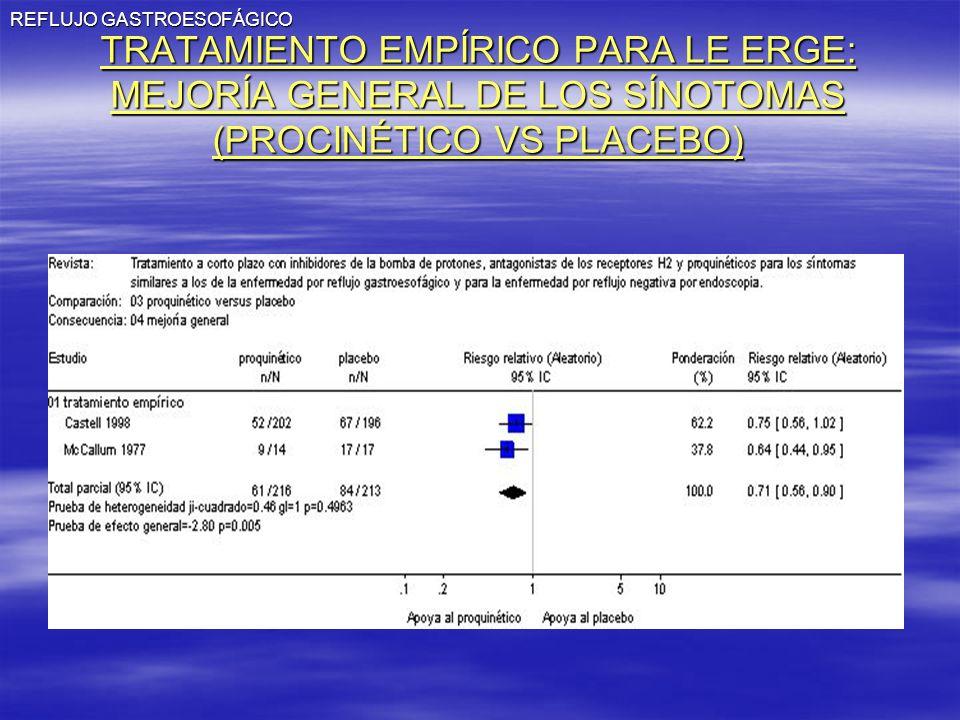 REFLUJO GASTROESOFÁGICO TRATAMIENTO EMPÍRICO PARA LE ERGE: MEJORÍA GENERAL DE LOS SÍNOTOMAS (PROCINÉTICO VS PLACEBO)