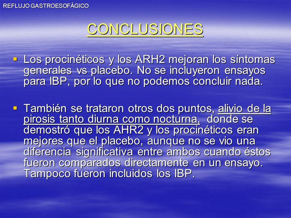REFLUJO GASTROESOFÁGICOCONCLUSIONES Los procinéticos y los ARH2 mejoran los síntomas generales vs placebo. No se incluyeron ensayos para IBP, por lo q