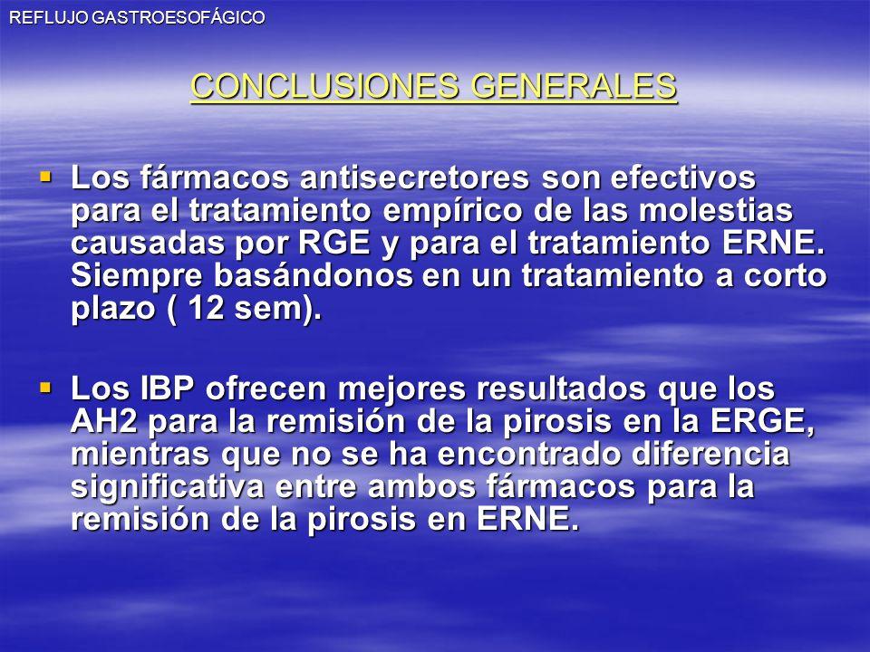 REFLUJO GASTROESOFÁGICO CONCLUSIONES GENERALES Los fármacos antisecretores son efectivos para el tratamiento empírico de las molestias causadas por RG