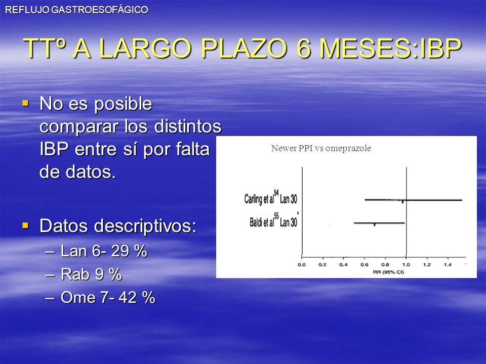 REFLUJO GASTROESOFÁGICO TTº A LARGO PLAZO 6 MESES:IBP No es posible comparar los distintos IBP entre sí por falta de datos. No es posible comparar los
