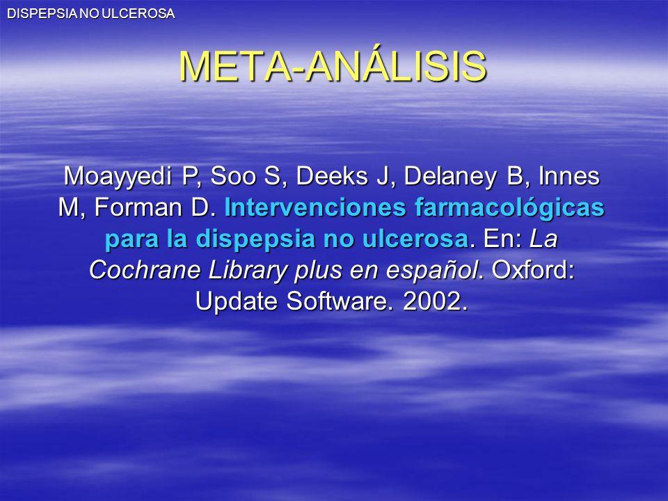 BIBLIOGRAFÍA Moayyedi P, Soo S, Deeks J, Delaney B, Innes M, Forman D.