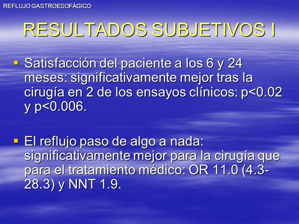 REFLUJO GASTROESOFÁGICO RESULTADOS SUBJETIVOS I Satisfacción del paciente a los 6 y 24 meses: significativamente mejor tras la cirugía en 2 de los ens