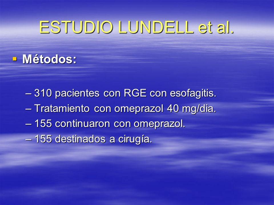ESTUDIO LUNDELL et al. Métodos: Métodos: –310 pacientes con RGE con esofagitis. –Tratamiento con omeprazol 40 mg/dia. –155 continuaron con omeprazol.