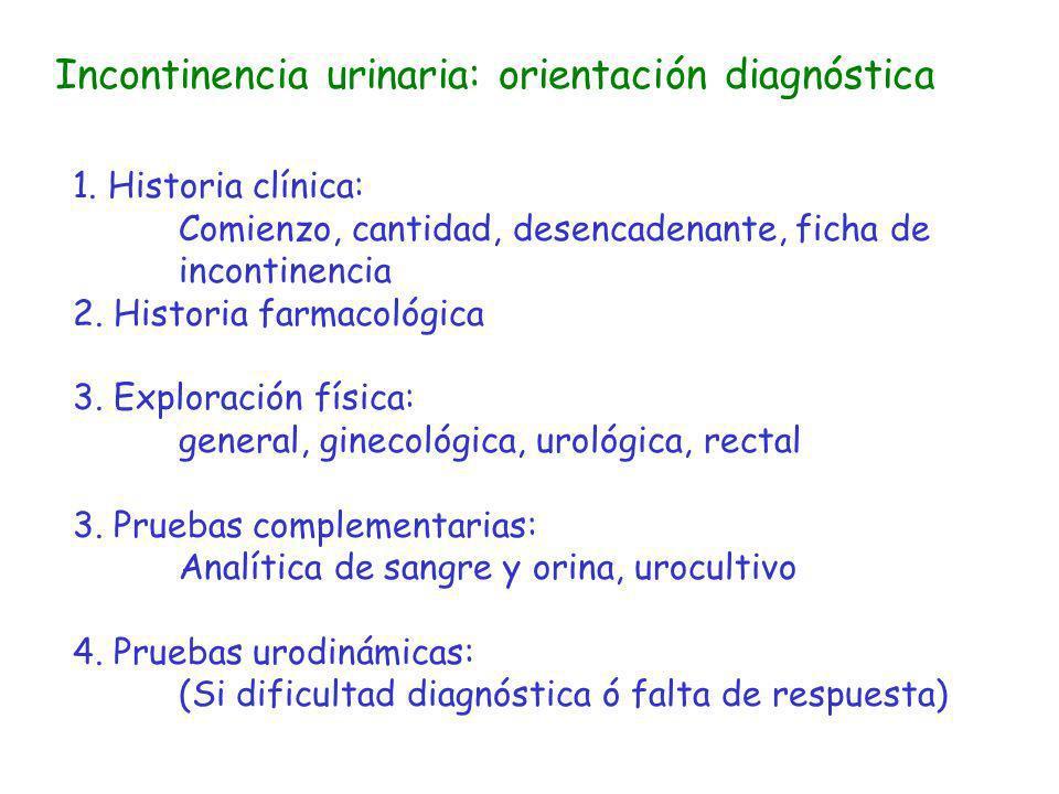Incontinencia urinaria: orientación diagnóstica 1. Historia clínica: Comienzo, cantidad, desencadenante, ficha de incontinencia 2. Historia farmacológ