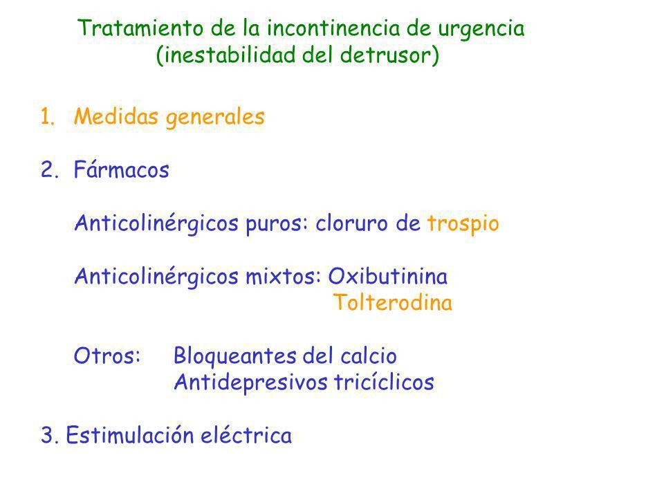 Tratamiento de la incontinencia de urgencia (inestabilidad del detrusor) 1.Medidas generales 2.Fármacos Anticolinérgicos puros: cloruro de trospio Ant