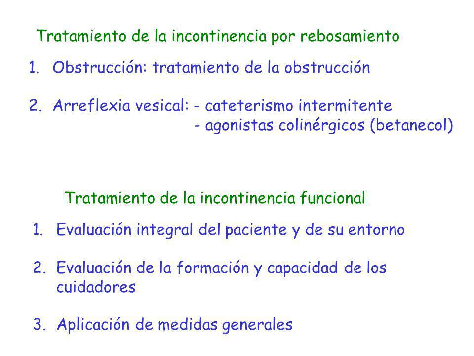 Tratamiento de la incontinencia por rebosamiento 1.Obstrucción: tratamiento de la obstrucción 2.Arreflexia vesical: - cateterismo intermitente - agoni