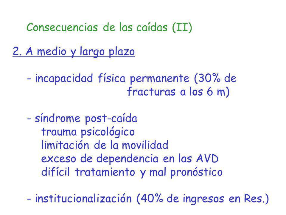 Consecuencias de las caídas (II) 2. A medio y largo plazo - incapacidad física permanente (30% de fracturas a los 6 m) - síndrome post-caída trauma ps