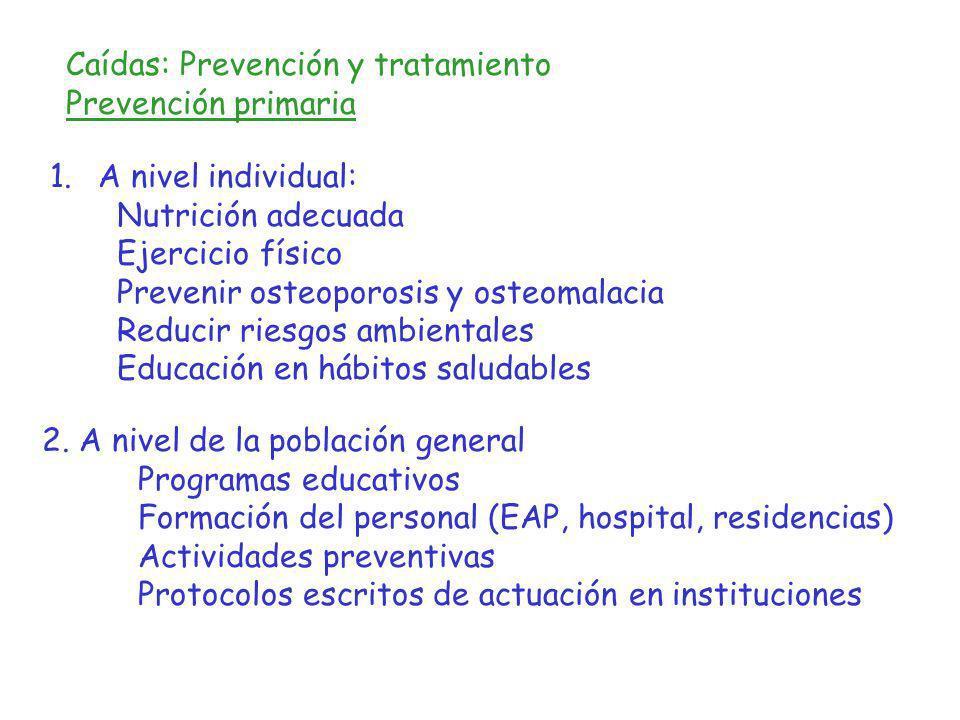 Caídas: Prevención y tratamiento Prevención primaria 1.A nivel individual: Nutrición adecuada Ejercicio físico Prevenir osteoporosis y osteomalacia Re