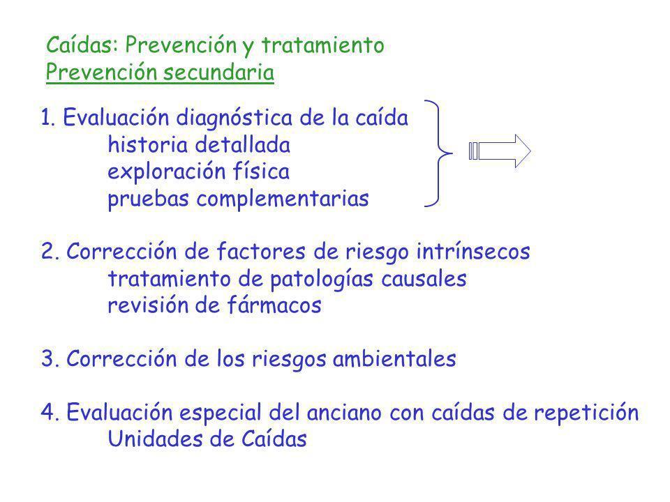 Caídas: Prevención y tratamiento Prevención secundaria 1. Evaluación diagnóstica de la caída historia detallada exploración física pruebas complementa