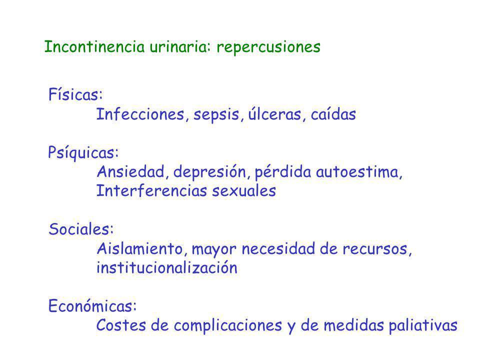 Incontinencia urinaria: repercusiones Físicas: Infecciones, sepsis, úlceras, caídas Psíquicas: Ansiedad, depresión, pérdida autoestima, Interferencias