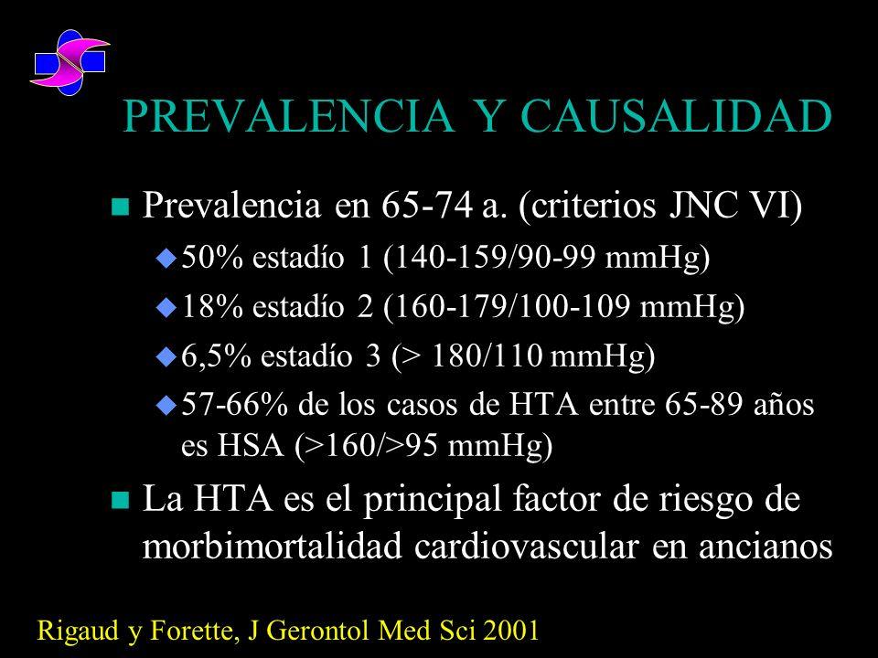 Epidemiología de la HTA en personas mayores de 60 años en España (HORA-España, 2001) JR Banegas, FR Artalejo, A Graciani, JJ Cruz, E López, L Díez, P Guallar, JLG Fisac, R Herruzo, J Rey-Calero Dpto.