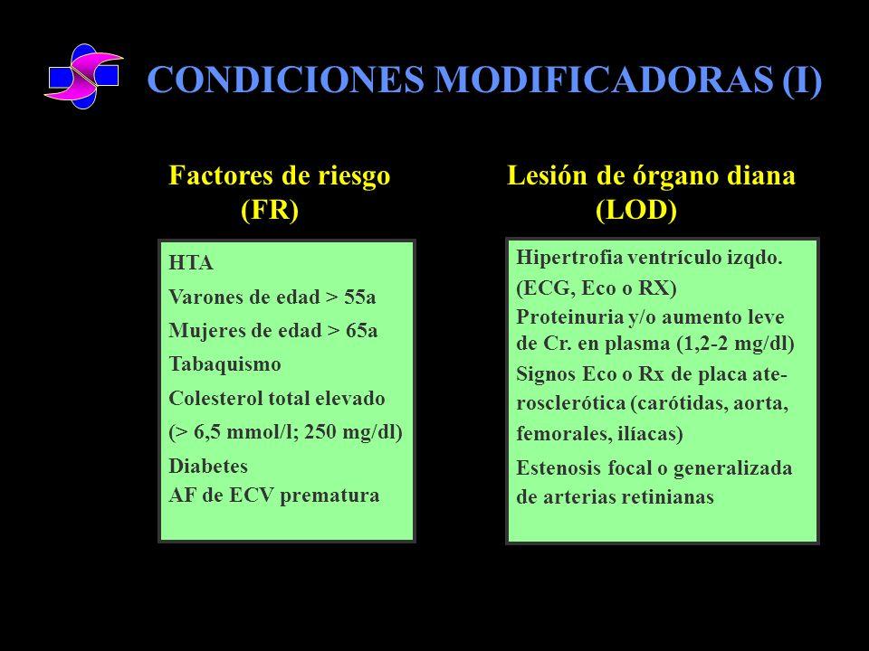 CONDICIONES MODIFICADORAS (II) Trastornos Clínicos Asociados (TCA) ECV (ACVA, AIT) Cardiopatía (IAM, angor, revasc.