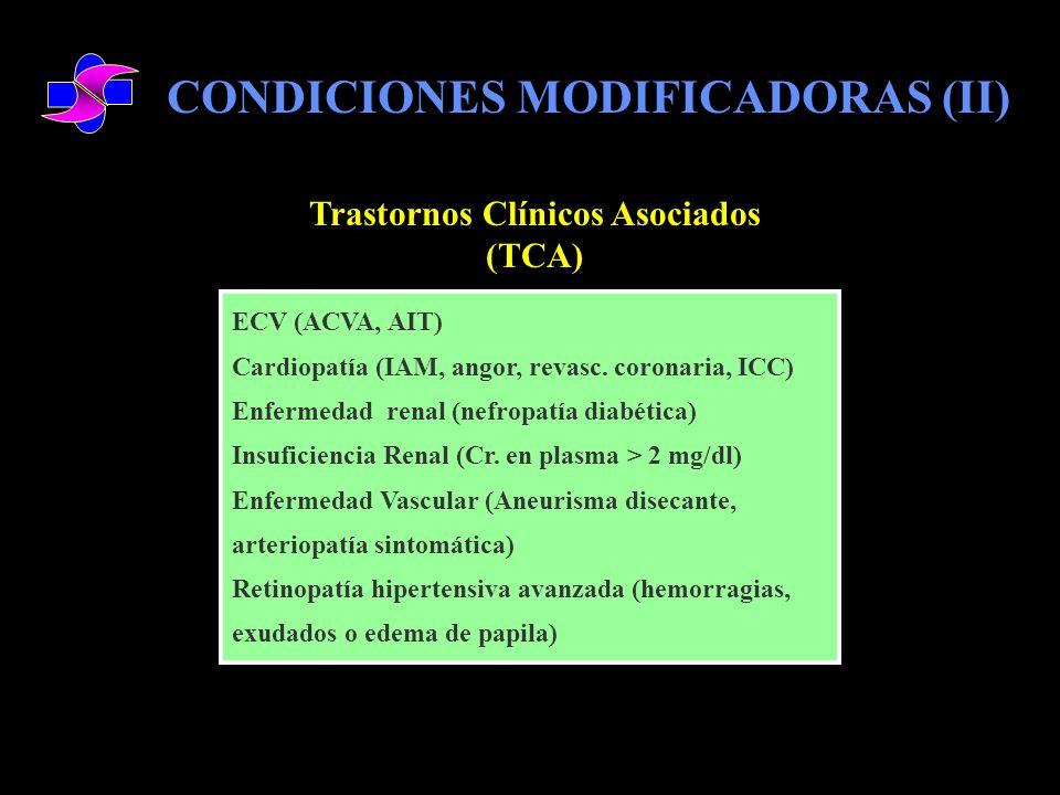 Condiciones HTA grado 1 HTA grado 2 HTA grado 3 Modificadoras PAS 140-159 PAS 160-179 PAS 180 ó PAD 90-99 ó PAD 100-109 ó PAD 110 I.
