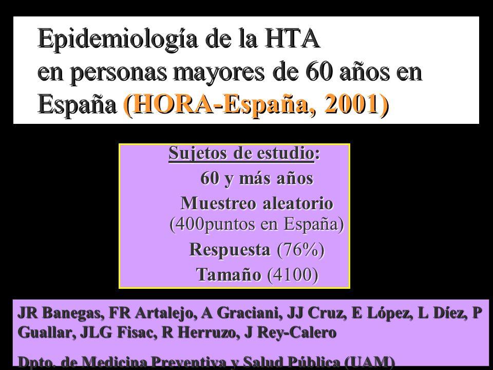 Epidemiología de la HTA en personas mayores de 60 años en España (HORA-España, 2001) JR Banegas, FR Artalejo, A Graciani, JJ Cruz, E López, L Díez, P