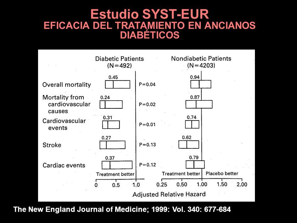 Efecto de tratamientos sobre la Presión del Pulso Estudio de la Administración de Veteranos Cushman y cols., Hypertension 2001