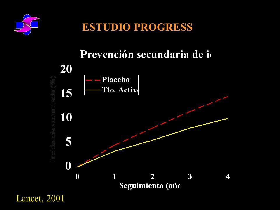 ¿SE TRATA LA HTA EN MAYORES DE 80.Meta-análisis Gueyffier y cols..