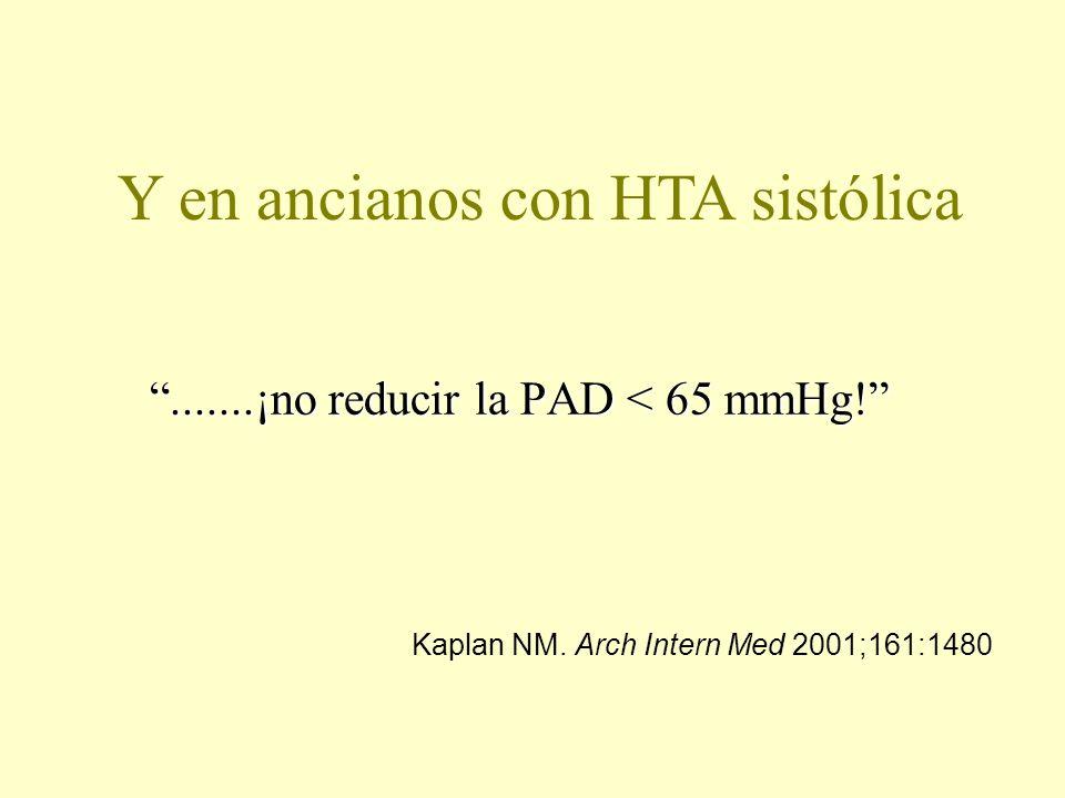 PAD (mm Hg) PAS (mm Hg) 0 50 100 150 200 250140 05010015090 DISTRIBUCION DE LA POBLACIÓN HIPERTENSA EN EEUU DE AMÉRICA Lapuerta P et al.