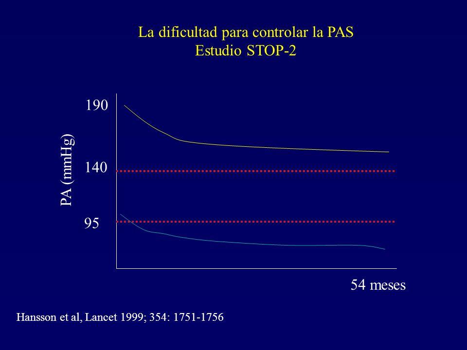 Seguimiento de indicación higiénico-dietética y fármacos (%) en Hipertensos Conocidos Sujetos de 60 y más años