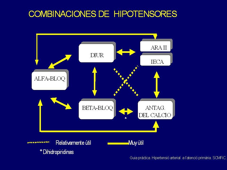 CONCLUSIONES (I) n La identificación y el tratamiento de los pacientes hipertensos sigue siendo la mejor forma comprobada de prevención primaria de la enfermedad cardiovascular, especialmente en los ancianos con HTA sistólica.
