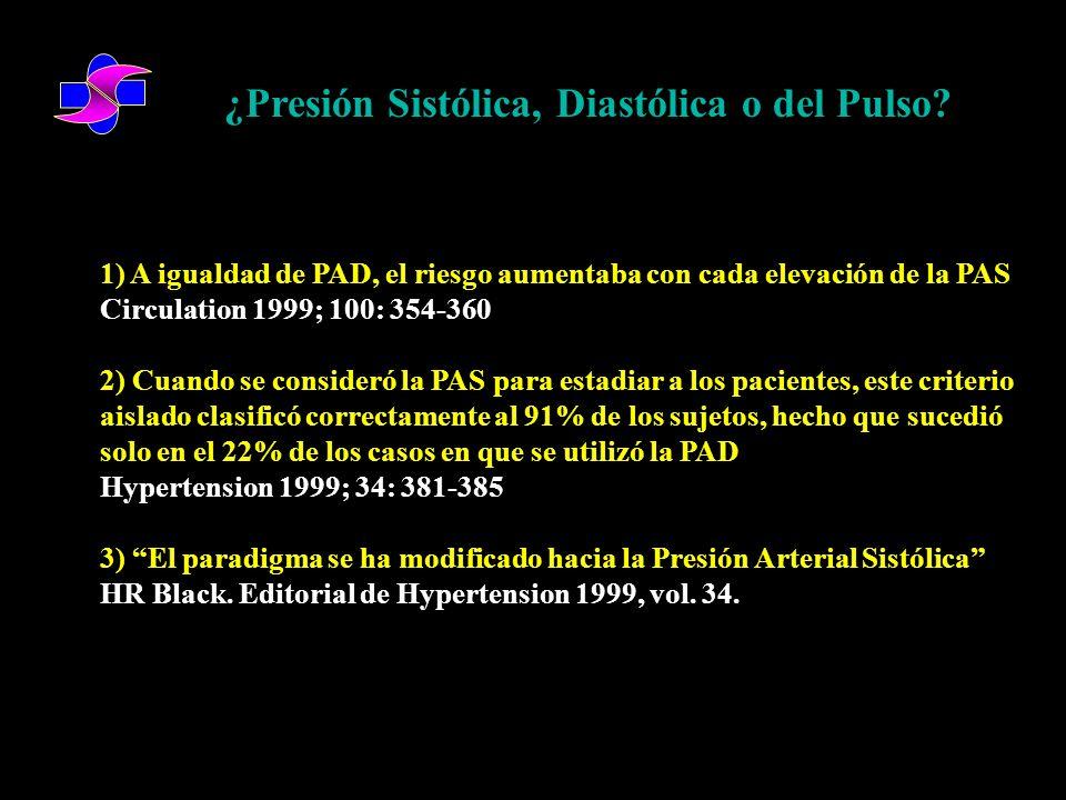 ONDA DE PULSO, PP Y PAM