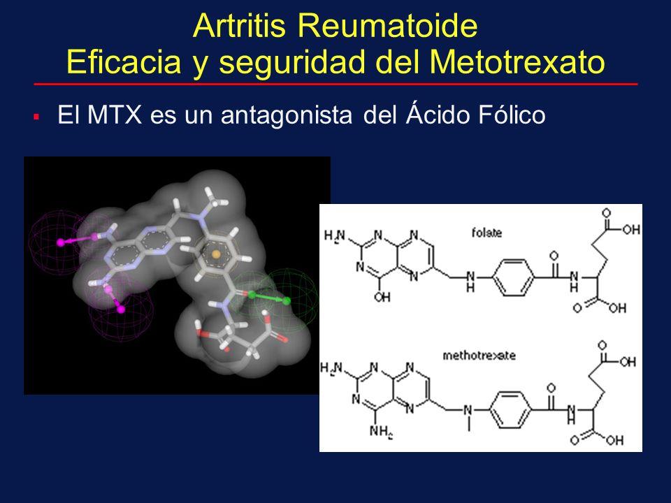 Artritis Reumatoide Eficacia y seguridad del Metotrexato El MTX es un antagonista del Ácido Fólico