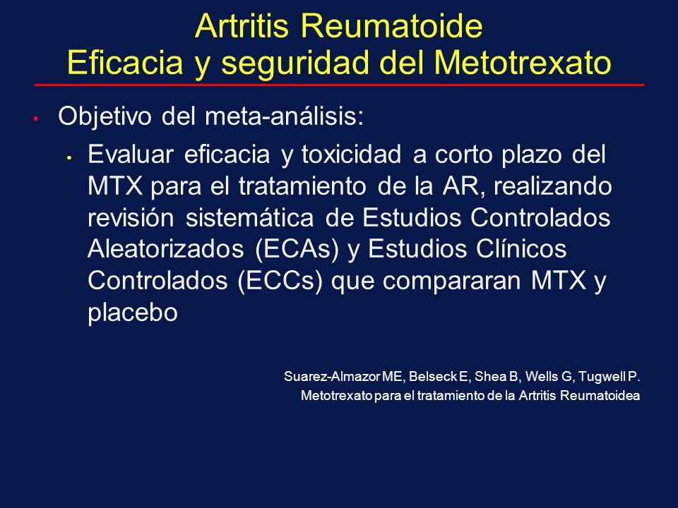 Objetivo del meta-análisis: Evaluar eficacia y toxicidad a corto plazo del MTX para el tratamiento de la AR, realizando revisión sistemática de Estudios Controlados Aleatorizados (ECAs) y Estudios Clínicos Controlados (ECCs) que compararan MTX y placebo Suarez-Almazor ME, Belseck E, Shea B, Wells G, Tugwell P.