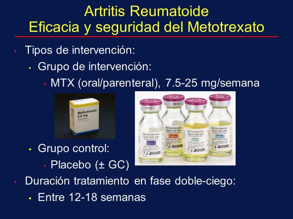 Artritis Reumatoide Eficacia y seguridad del Metotrexato Tipos de intervención: Grupo de intervención: MTX (oral/parenteral), 7.5-25 mg/semana Grupo control: Placebo (± GC) Duración tratamiento en fase doble-ciego: Entre 12-18 semanas