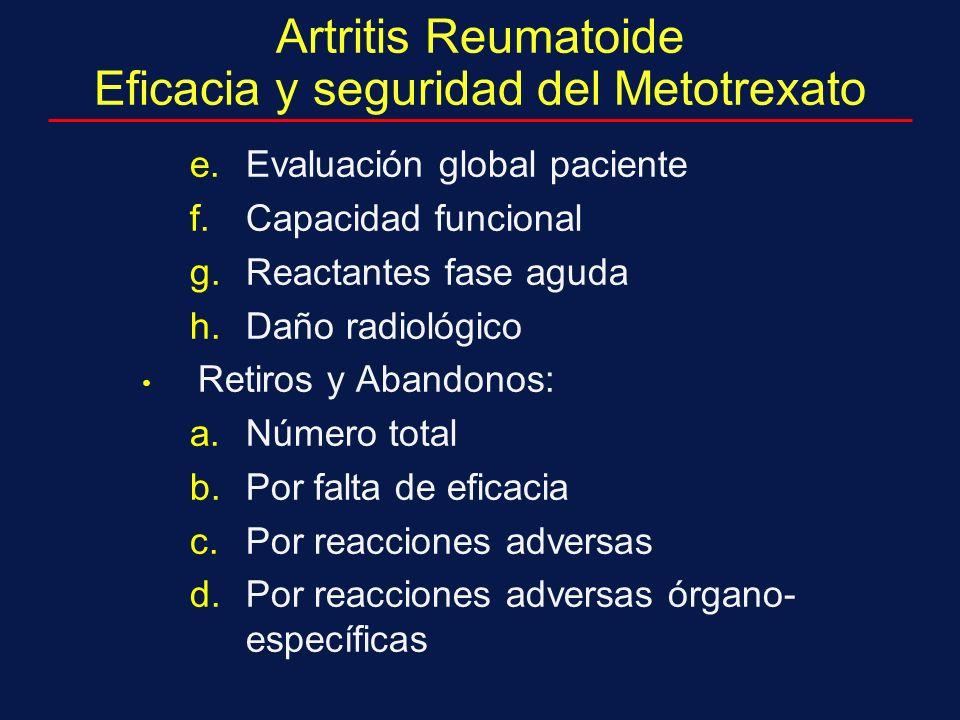 Artritis Reumatoide Eficacia y seguridad del Metotrexato e.Evaluación global paciente f.Capacidad funcional g.Reactantes fase aguda h.Daño radiológico Retiros y Abandonos: a.Número total b.Por falta de eficacia c.Por reacciones adversas d.Por reacciones adversas órgano- específicas