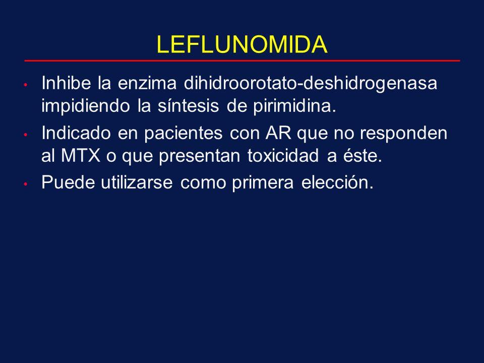 LEFLUNOMIDA Inhibe la enzima dihidroorotato-deshidrogenasa impidiendo la síntesis de pirimidina.