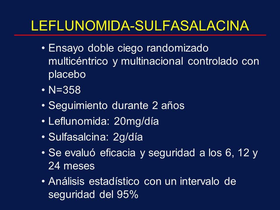 LEFLUNOMIDA-SULFASALACINA Ensayo doble ciego randomizado multicéntrico y multinacional controlado con placebo N=358 Seguimiento durante 2 años Leflunomida: 20mg/día Sulfasalcina: 2g/día Se evaluó eficacia y seguridad a los 6, 12 y 24 meses Análisis estadístico con un intervalo de seguridad del 95%