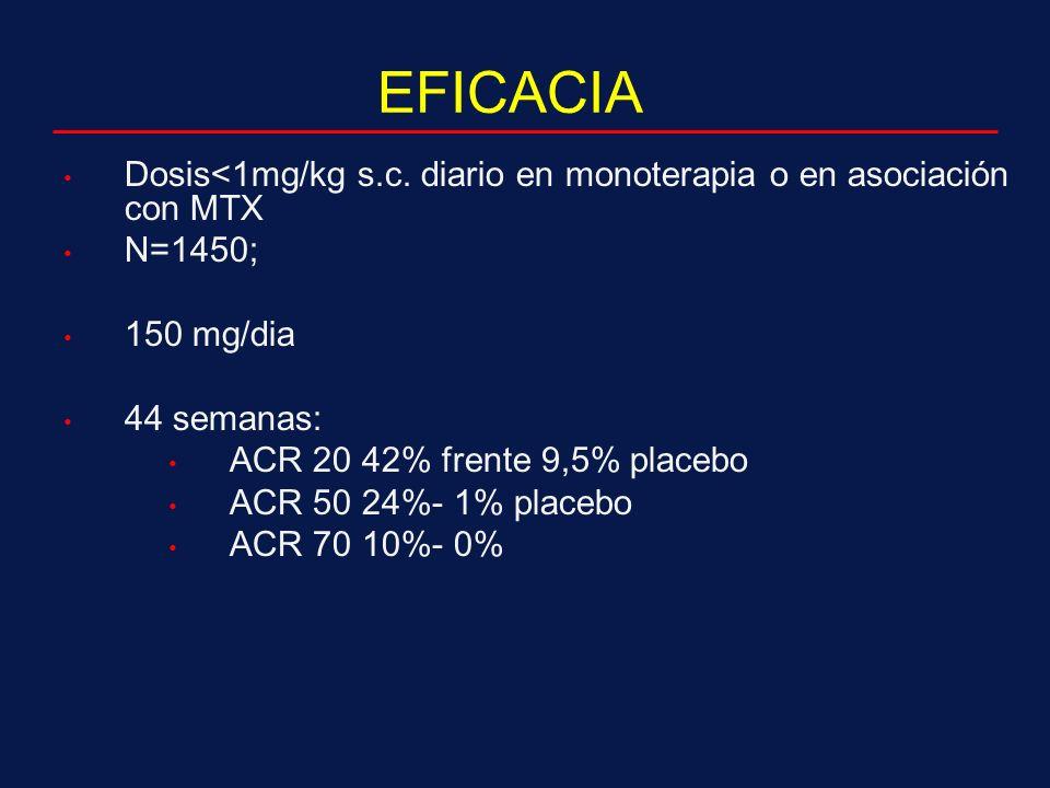 EFICACIA Dosis<1mg/kg s.c.