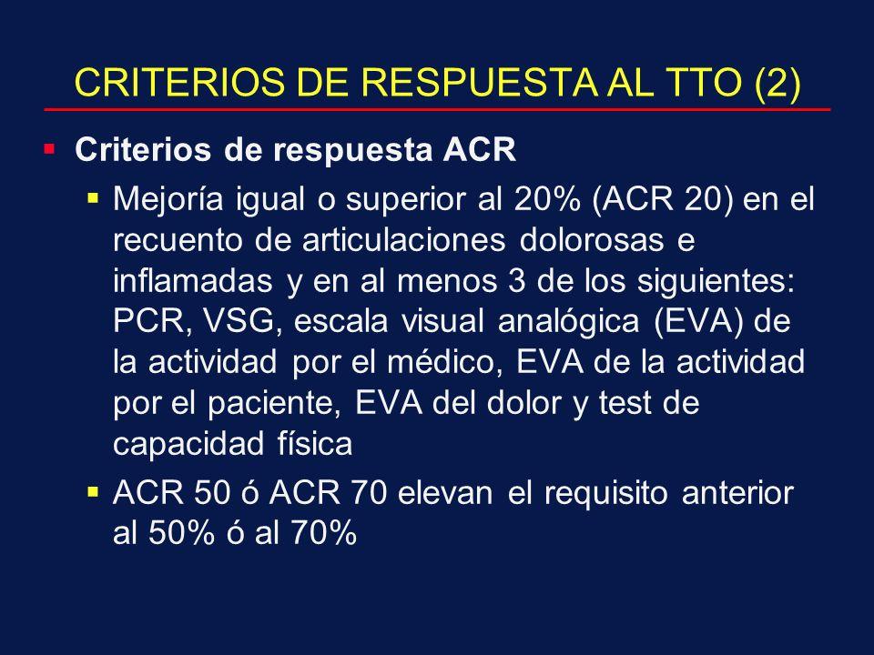 CRITERIOS DE RESPUESTA AL TTO (2) Criterios de respuesta ACR Mejoría igual o superior al 20% (ACR 20) en el recuento de articulaciones dolorosas e inflamadas y en al menos 3 de los siguientes: PCR, VSG, escala visual analógica (EVA) de la actividad por el médico, EVA de la actividad por el paciente, EVA del dolor y test de capacidad física ACR 50 ó ACR 70 elevan el requisito anterior al 50% ó al 70%