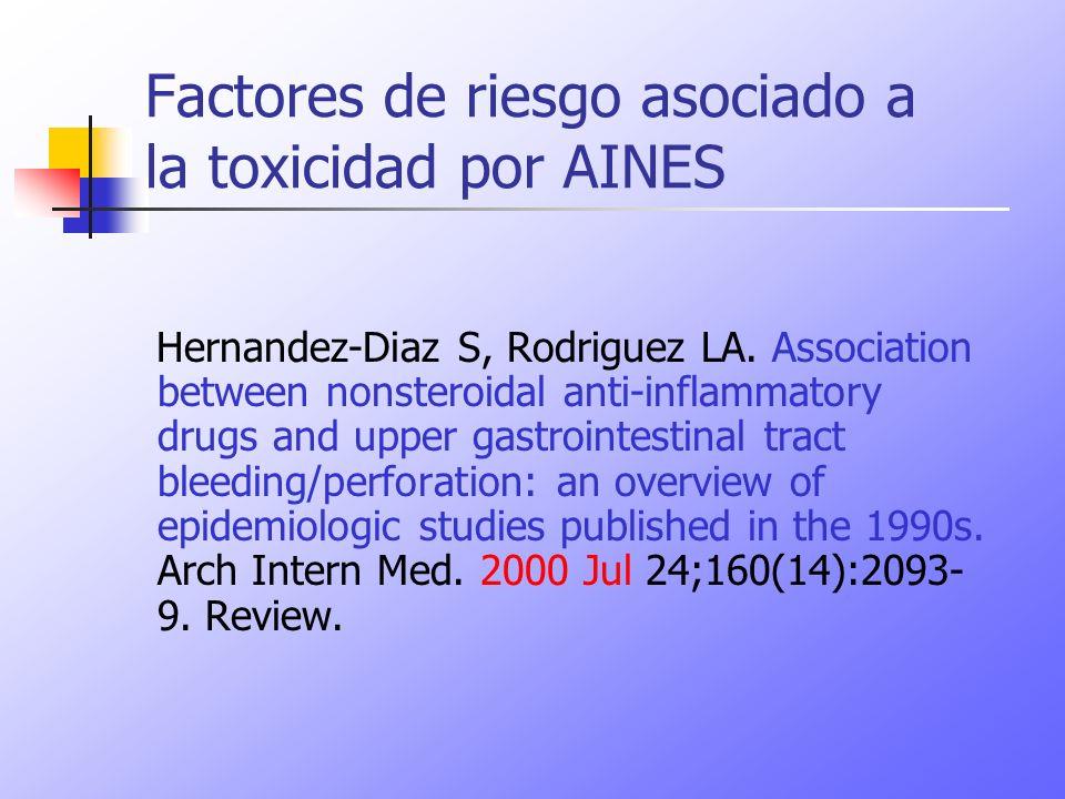 Factores de riesgo asociado a la toxicidad por AINES Hernandez-Diaz S, Rodriguez LA. Association between nonsteroidal anti-inflammatory drugs and uppe