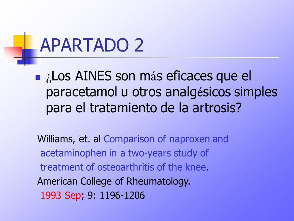 APARTADO 2 ¿ Los AINES son m á s eficaces que el paracetamol u otros analg é sicos simples para el tratamiento de la artrosis? Williams, et. al Compar
