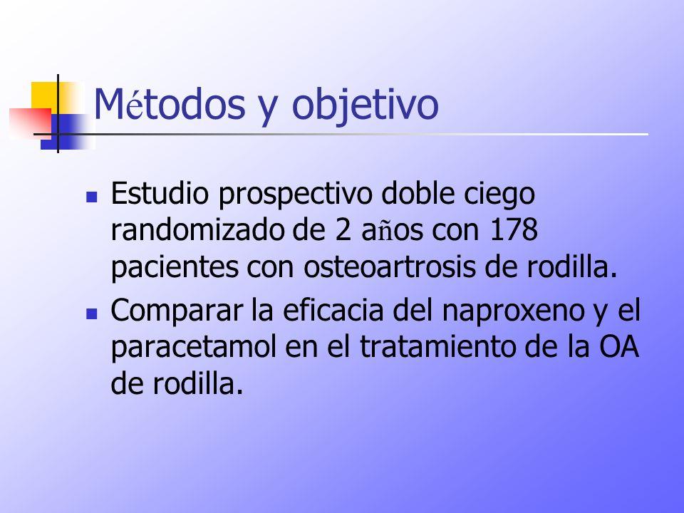 M é todos y objetivo Estudio prospectivo doble ciego randomizado de 2 a ñ os con 178 pacientes con osteoartrosis de rodilla. Comparar la eficacia del