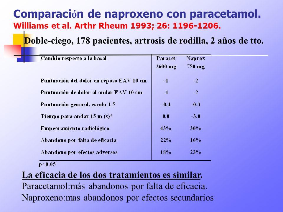 Comparaci ó n de naproxeno con paracetamol. Williams et al. Arthr Rheum 1993; 26: 1196-1206. Doble-ciego, 178 pacientes, artrosis de rodilla, 2 años d
