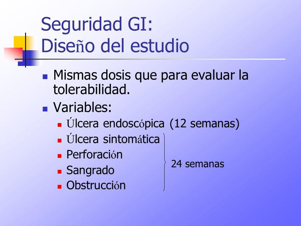 Seguridad GI: Dise ñ o del estudio Mismas dosis que para evaluar la tolerabilidad. Variables: Ú lcera endosc ó pica (12 semanas) Ú lcera sintom á tica
