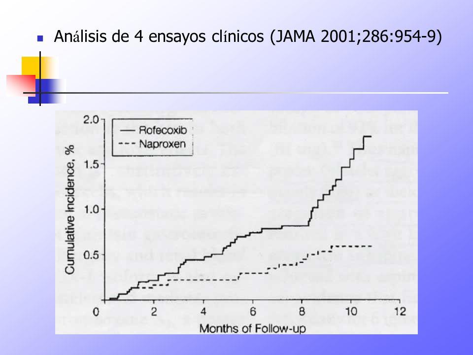 An á lisis de 4 ensayos cl í nicos (JAMA 2001;286:954-9)