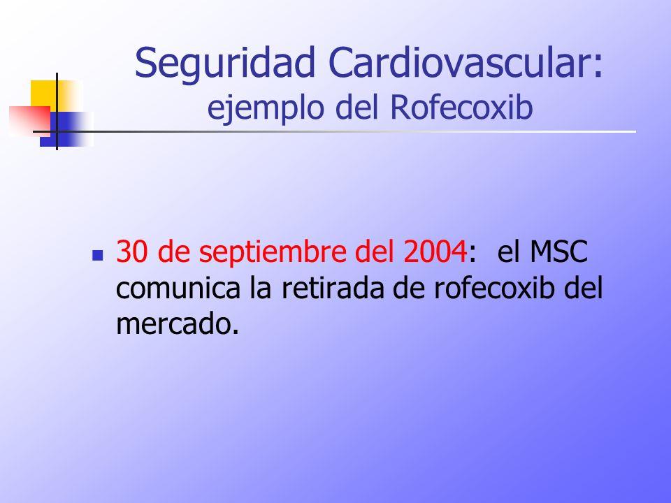 Seguridad Cardiovascular: ejemplo del Rofecoxib 30 de septiembre del 2004: el MSC comunica la retirada de rofecoxib del mercado.