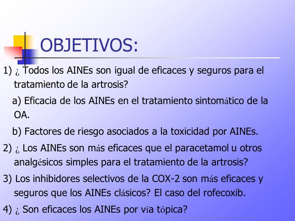 OBJETIVOS: 1) ¿ Todos los AINEs son igual de eficaces y seguros para el tratamiento de la artrosis? a) Eficacia de los AINEs en el tratamiento sintom