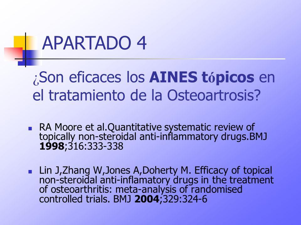 ¿ Son eficaces los AINES t ó picos en el tratamiento de la Osteoartrosis? RA Moore et al.Quantitative systematic review of topically non-steroidal ant