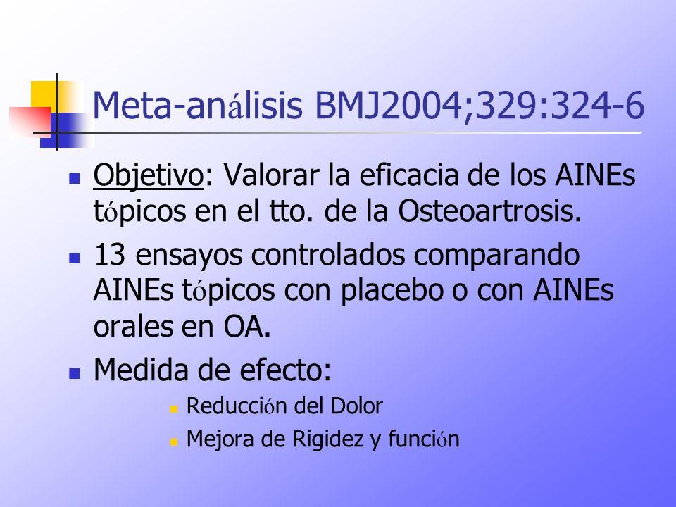 Meta-an á lisis BMJ2004;329:324-6 Objetivo: Valorar la eficacia de los AINEs t ó picos en el tto. de la Osteoartrosis. 13 ensayos controlados comparan