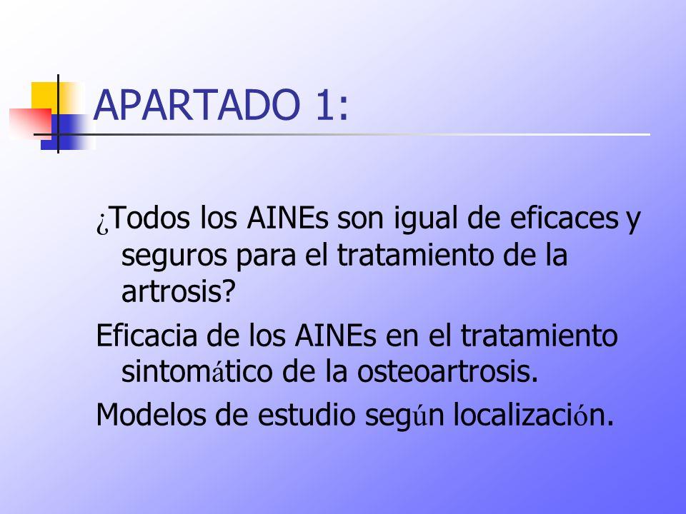 APARTADO 1: ¿ Todos los AINEs son igual de eficaces y seguros para el tratamiento de la artrosis? Eficacia de los AINEs en el tratamiento sintom á tic