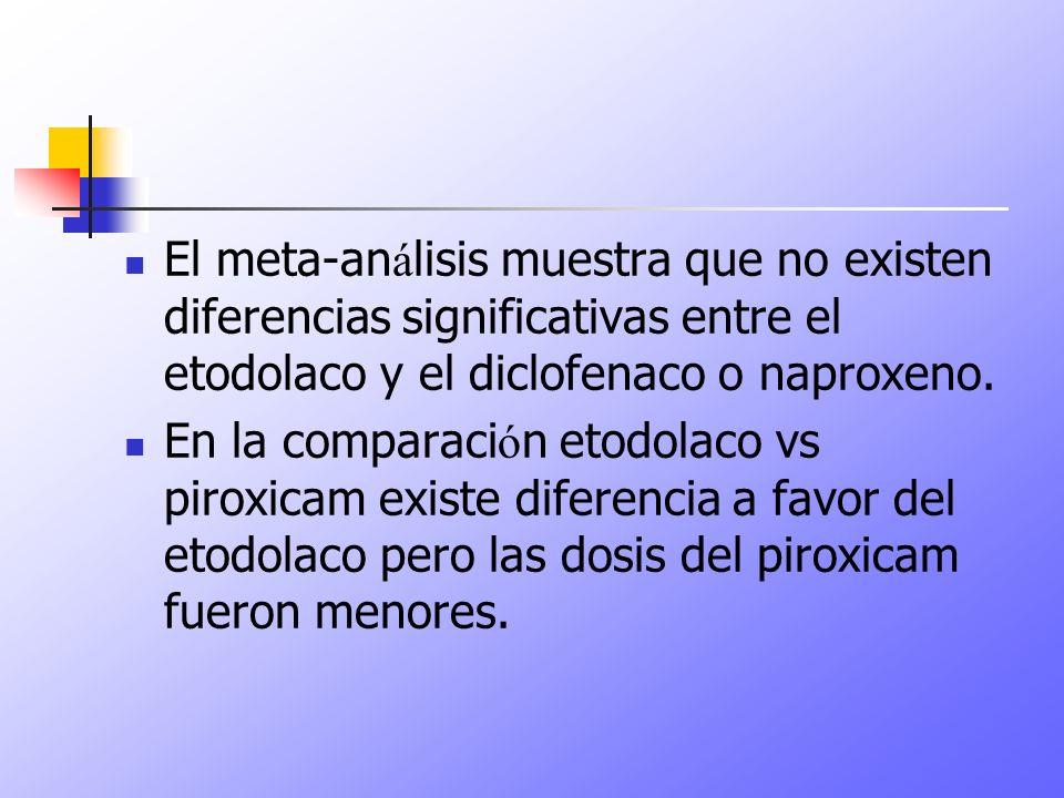 El meta-an á lisis muestra que no existen diferencias significativas entre el etodolaco y el diclofenaco o naproxeno. En la comparaci ó n etodolaco vs