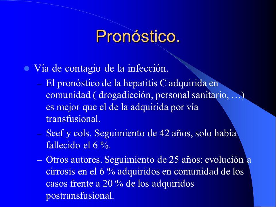 Pronóstico. Sexo masculino, coinfección por VIH y el alcoholismo son factores negativos. Sexo femenino, edad temprana en el momento de la infección, p