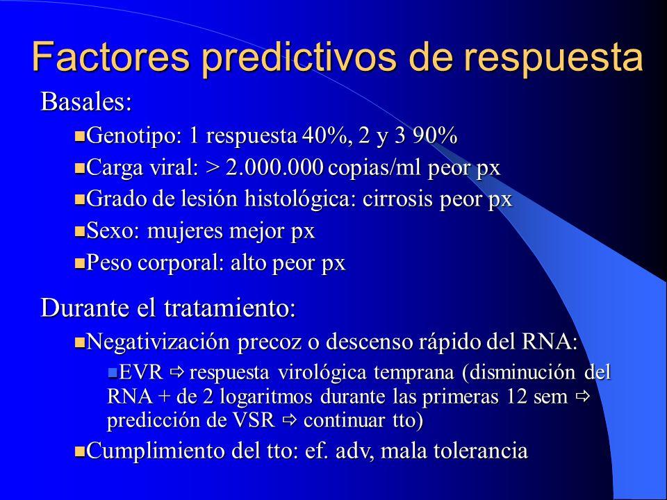 Evaluación de la respuesta. Respuesta bioquímica. 20 % transaminasas normales: VCH RNA detectable en suero. Revisiones cada 6meses. Si reactivación: n