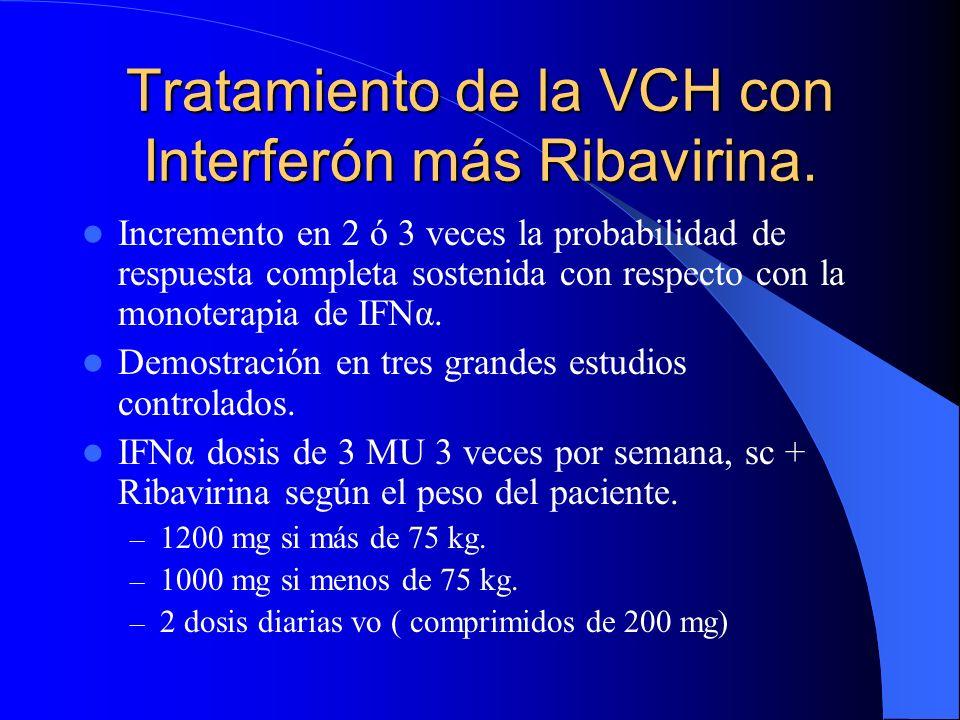 TRATAMIENTO CON INTERFERÓN + RIBAVIRINA